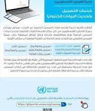 Photo of الأونروا بغزة تعلن استئناف توزيع المساعدات الغذائية..مرفق رابط الفحص