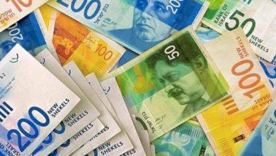 Photo of تعرف على الاسعار صرف العملات مقابل الشكيل