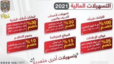 Photo of بلدية غزة تطلق جملة من التسهيلات المالية لعام 2021