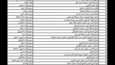 Photo of رابط فحص اسماء 800 شيكل الدفعة الجديدة لعدد 10 الف اسرة جديدة من الأونروا فور نزول كشف الاسماء